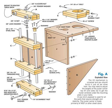 Router-Table-Lift-Plans-Pdf