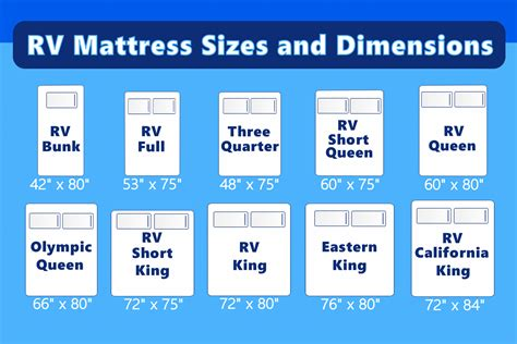 Rv Bed Dimensions
