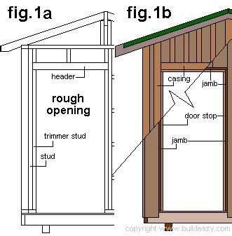 Ryan Shed Plans Installing Doors After Rough