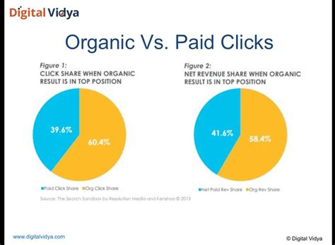 [pdf] Seo  Search Engine Optimization  Certificate.