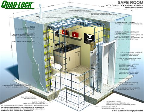 Safe-Room-Construction-Plans