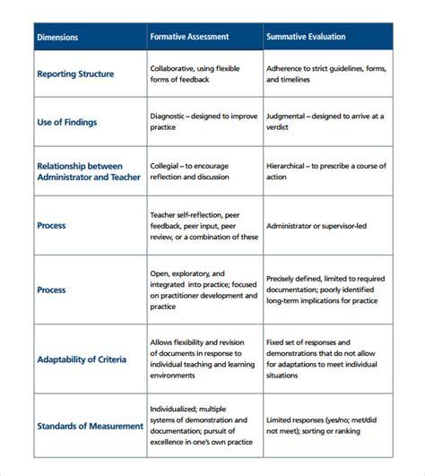 Sample-Assessment-Plan-Table
