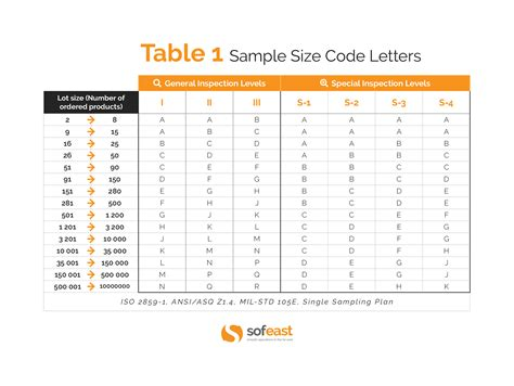 Sampling-Plan-Table-Aql