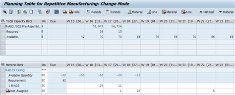 Sap-Planning-Tables
