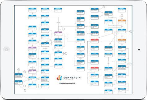 Sap-Pm-Maintenance-Plan-Cycle-Table