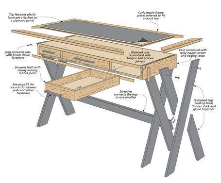 Sawbuck-Desk-Plans