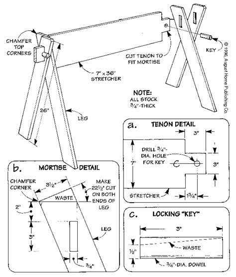 Sawhorse Plans Uk