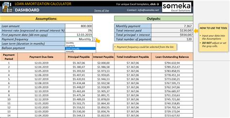 Sba Loan Calculator Amortization