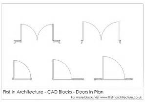 Sc Door Architecure Plan