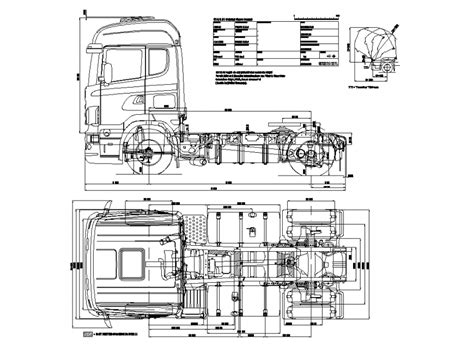Scania-Table-Plans