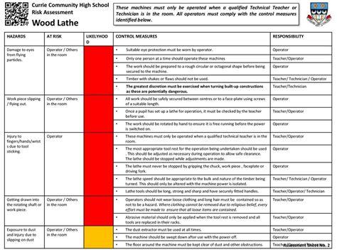 School-Woodwork-Risk-Assessment