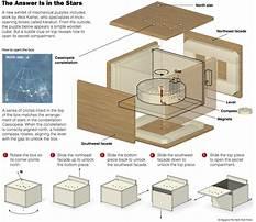 Best Secret puzzle box plans
