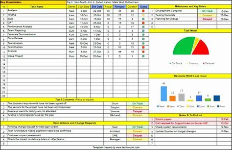 Service-Desk-Resource-Planning