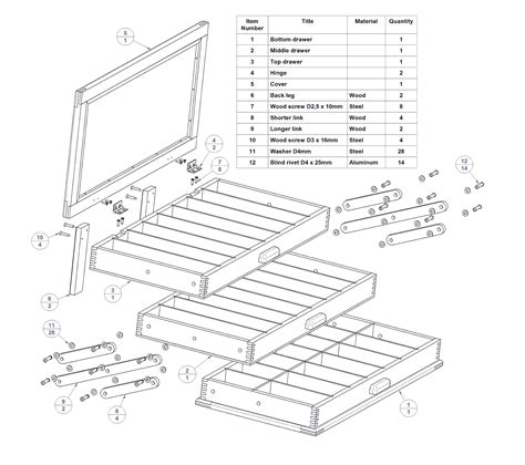 Sewing box plans free Image