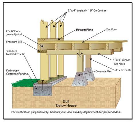 Shed-Concrete-Foundation-Plans