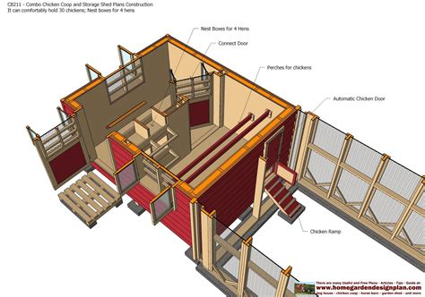 Shed-Coop-Combo-Plans