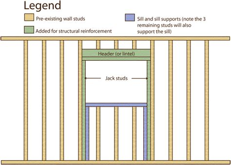 Shed-Plans-Window-Non-Load-Bearing-Wall