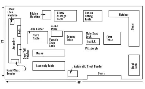 Sheet Metal Shop Floor Layout