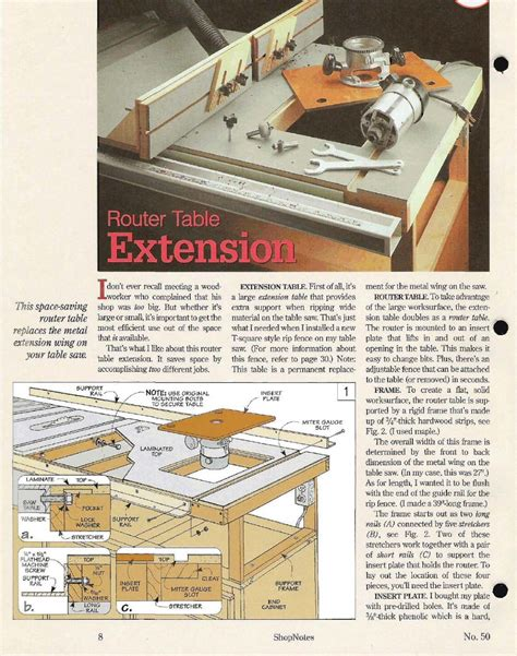 Shopnotes Table Saw Router Table Extension