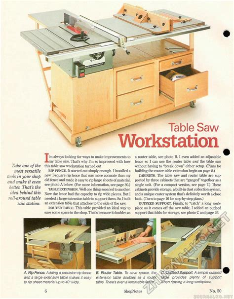 Shopnotes Table Saw Workstation Plans