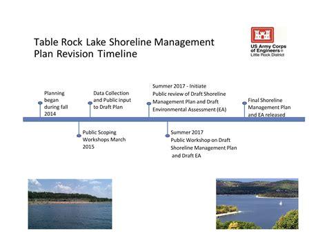 Shoreline-Management-Plan-Table-Rock-Lake