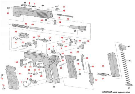 Sig Sauer P226 Explosionszeichnung Brownells Deutschland And Aimpoint Replacement Rubber Cover For Compm3 Ml3 Brownells