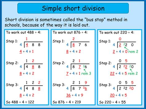 Simple Division Method