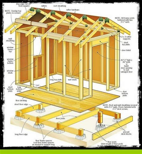 Simple Diy Shed Plans 8x10