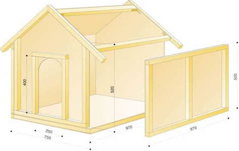Simple Dog House Plans Handyman