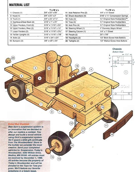 Simple Wooden Jeep Plans
