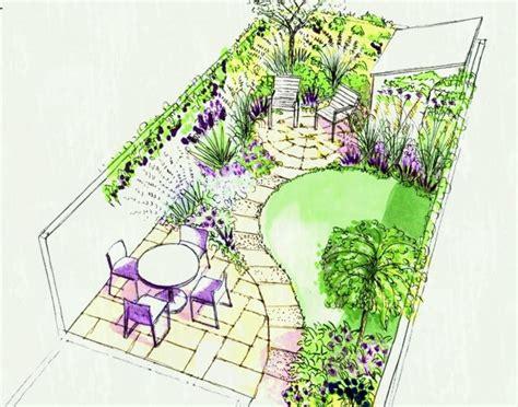 Simple-Garden-Plans