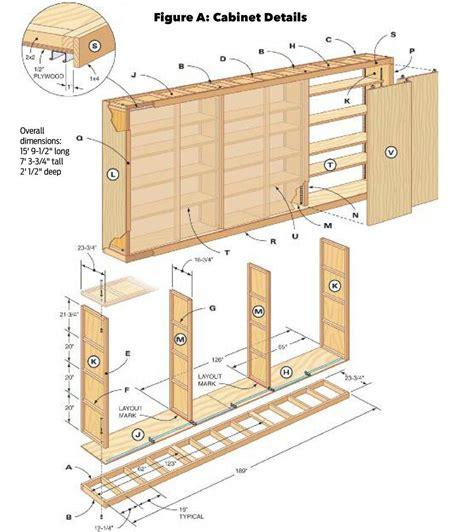 Simple-Workshop-Cabinet-Plans