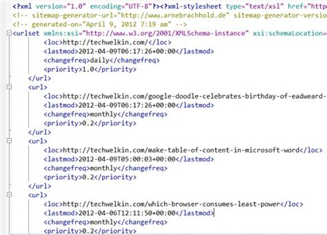 Sitemap xml syntax comment Image