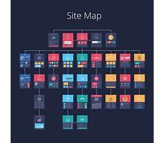 Best Sitemap format for google