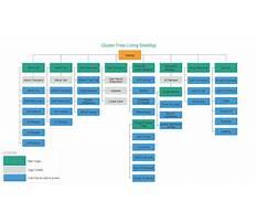 Best Sitemap xml diagram