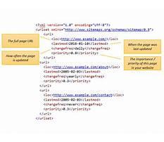 Best Sitemap xml format example