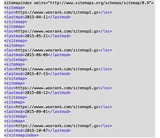 Best Sitemap xml formatting c