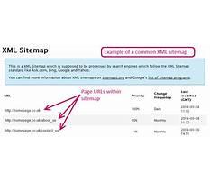 Best Sitemap xml protocols