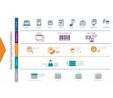 Best Sitemap xml sitecore symposium
