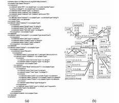 Best Sitemap14 xml schema examples
