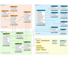 Best Sitemap34 xml schema data type