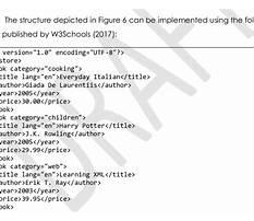 Best Sitemap34 xml schema w3schools
