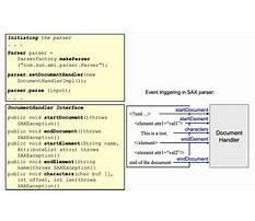 Best Sitemap8 xml parser java