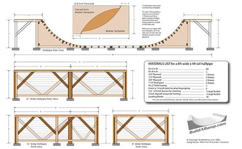 Skateboard Ramp Plans Halfpipe Plans