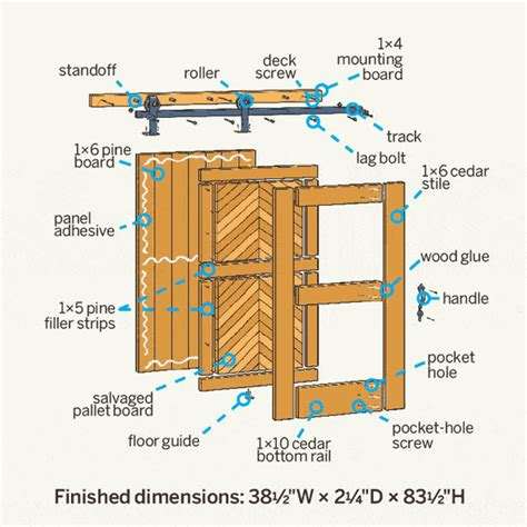 Sliding Barn Door Plans This Old House