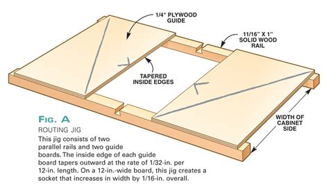 Sliding Dovetail Jig Plans