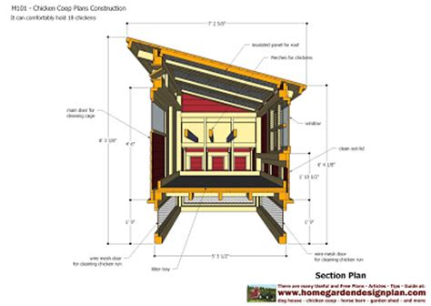 Sloped Roof Chicken Coop Building Plans