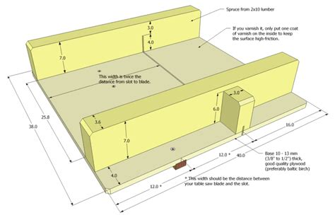 Small Table Saw Sled Plans PDF