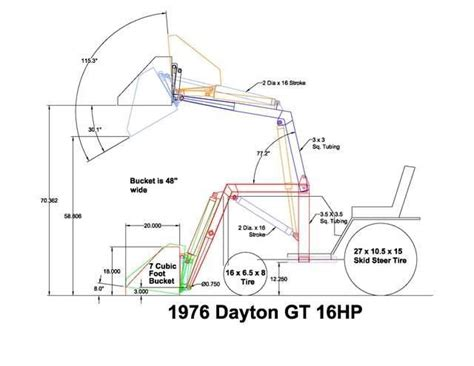 Small Tractor Front End Loader Plans For A Garden