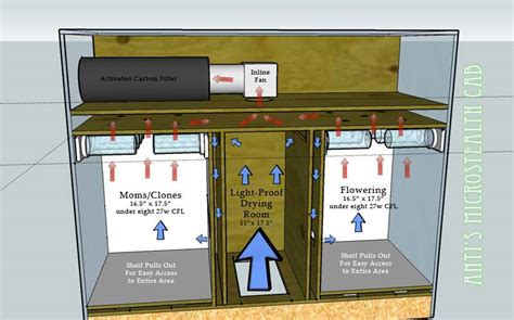 Small-Stealth-Grow-Box-Plans